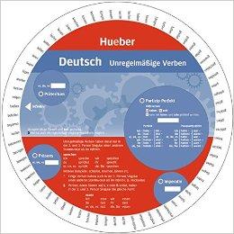 Wheel - Deutsch - Unregelmäßige Verben  (วงล้อไวยากรณ์ - กริยาผันไม่ตามกฎ)