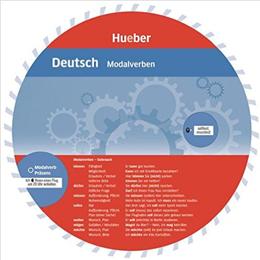 Wheel – Deutsch – Modalverben (วงล้อไวยากรณ์ กริยาช่วย)